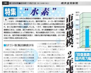 20億円市場の「水素ガス吸入器」